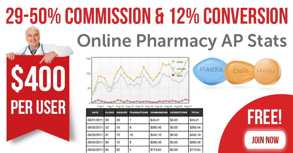 Top Online Pharmacy Affiliate Program Numbers Graph